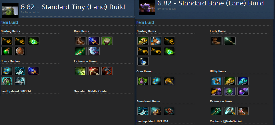1 year 40 million dota builds project overview torte de lini